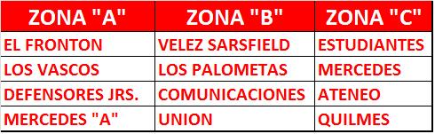 ZONAS 2005